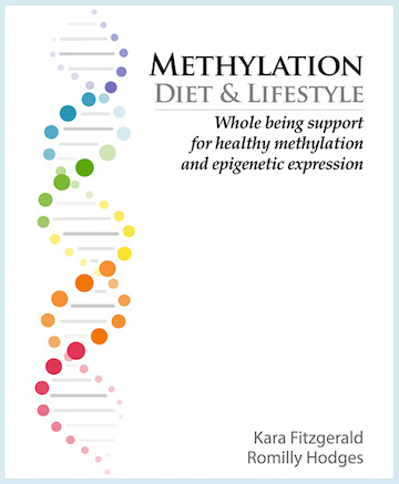 Methylation what s all the fuss methylation fandeluxe Choice Image